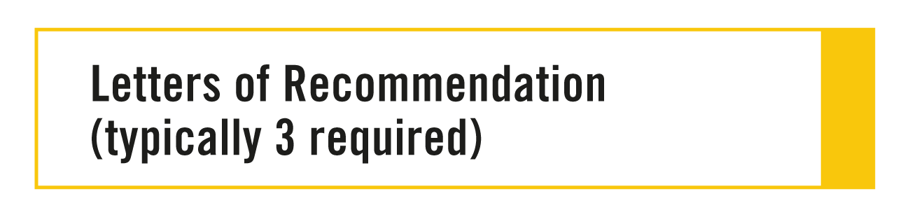 Letter of Recommendation (typically 3 required)