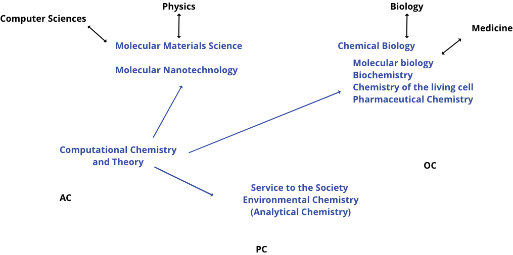 chem map.png